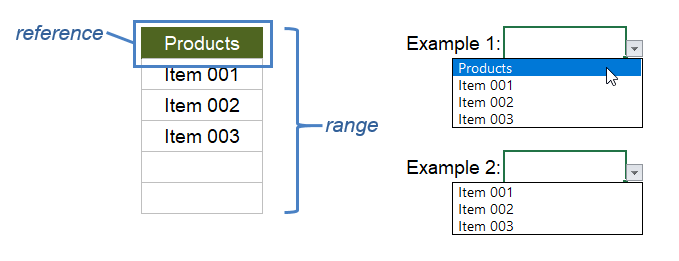 Reference for Robust Dynamic Named Ranges