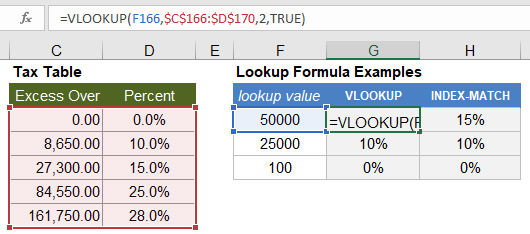 Tax Rate Lookup Using VLOOKUP