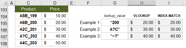 Using Wildcard Characters in VLOOKUP and INDEX-MATCH