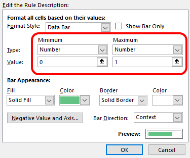 Conditional Format Settings for a Progress Bar in Excel