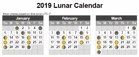 Using Conditional Formatting to Display Moon Phases