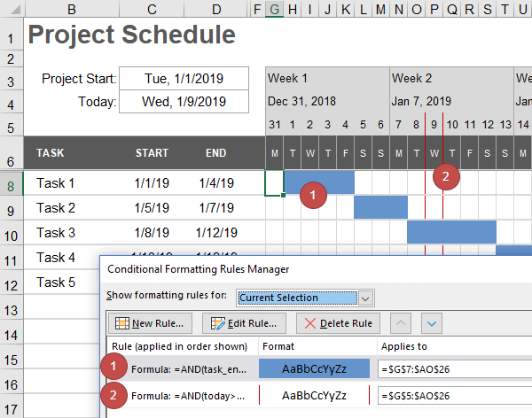 How to Use Conditional Formatting to Create a Gantt Chart