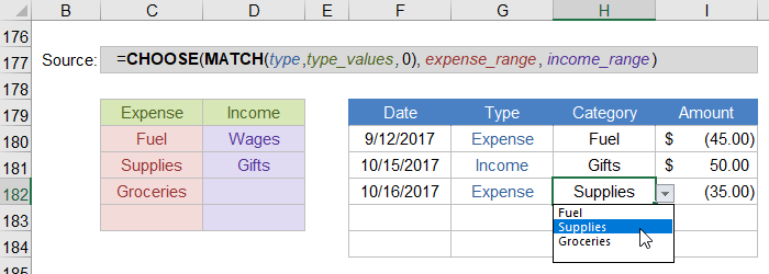 Dependent Drop-Down List Example Using CHOOSE
