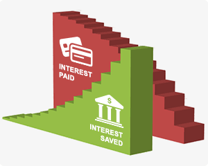 Debt Payoff Interest Savings