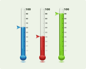 Savings Goal Thermometers