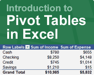 Introduction to Pivot Tables in Excel