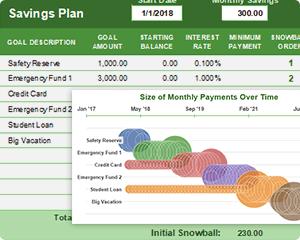 Savings Snowball