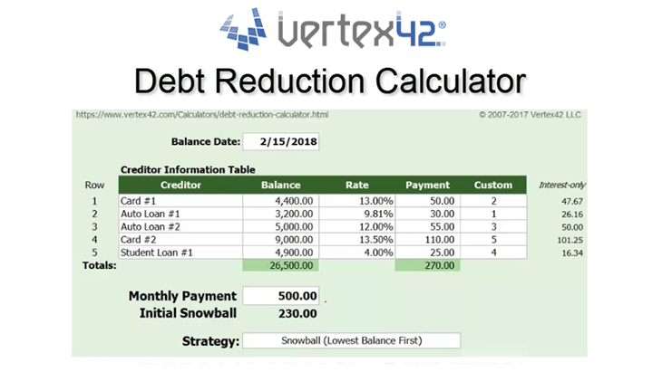 debt reduction calculator debt snowball calculator