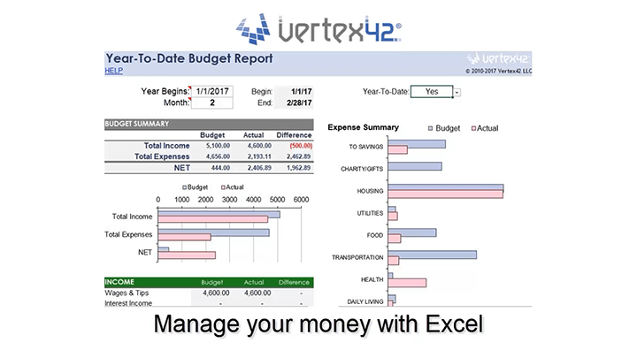 Money Management Spreadsheet Demo