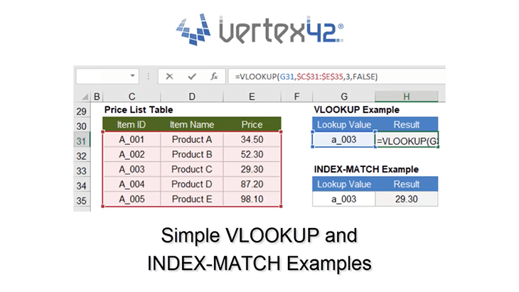 vlookup and index match examples in excel
