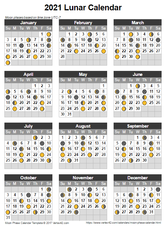 Moon Phases Calendar 2022.Moon Phase Calendar 2021 Lunar Calendar Template