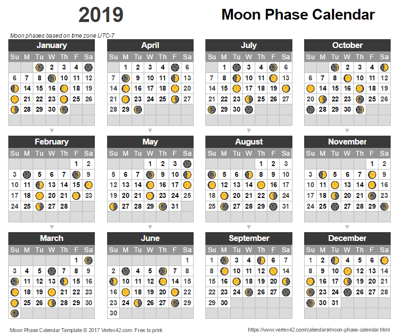2019 Phases Of The Moon Calendar Moon Phase Calendar 2019   Lunar Calendar Template