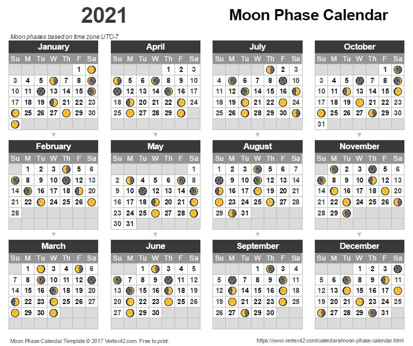 Moon Planting Calendar 2022.Moon Phase Calendar 2021 Lunar Calendar Template