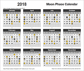 Moon Phase Calendar Template