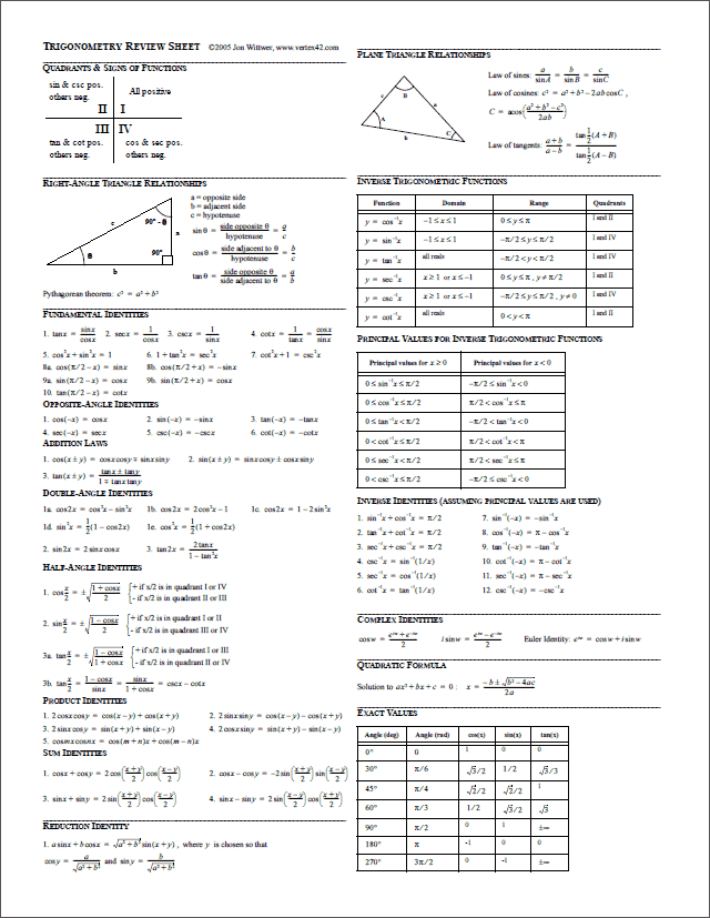summary sheets trigonometry Year 9 maths exam cheat sheet cheat sheet from dragoneye34.